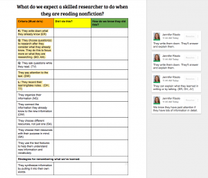 Use comment feature on google docs to make assessment clearer